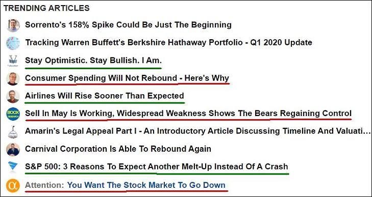 A SeekingAlpha mai címlapja. Pirossal jelölve a pesszimista, zölddel az optimista vélemények.
