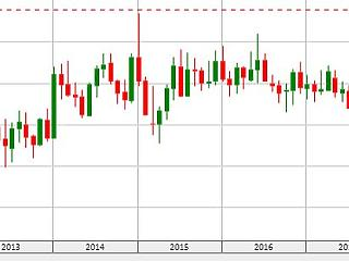 Reménytelen állapotban a forint, kötvényhozamunk a görög szintet közelíti