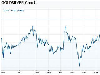 Hét százalékos kitörés egy hét alatt – ideje ezüsttel bővíteni a családi vagyont?