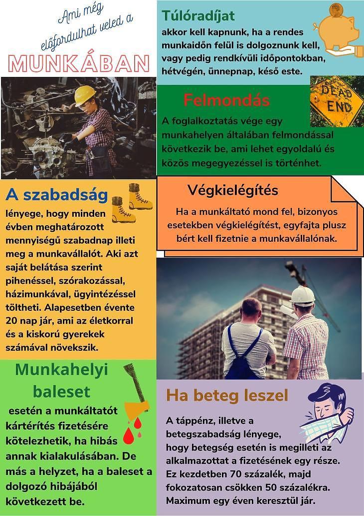Gyakori helyzetek a munkavállalás során (Grafika: Pixabay.com, Canva.com)
