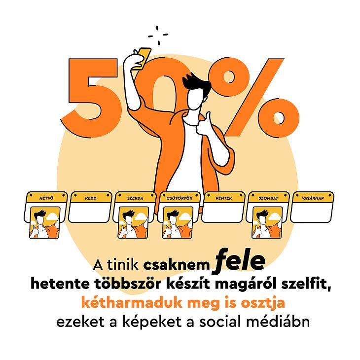 Felmérés: minden második fiatal négy óránál is többet tölt a neten
