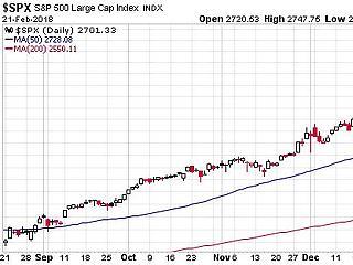 Nyakon csapta a piacokat a legnagyobb jegybank
