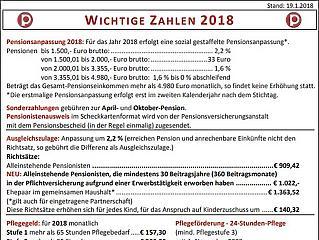 Mit várhat, aki Ausztriában kapja a nyugdíjat?