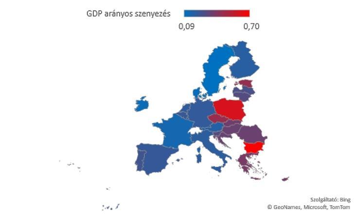 Egymillió euró GDP-re jutó CO2 kibocsátás (ezer tonna) 2019 (Forrás: Eurostat adatok alapján GKI saját számítás)