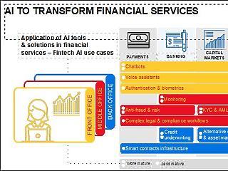 Robotokkal fogunk társalogni banki ügyintéző helyett?