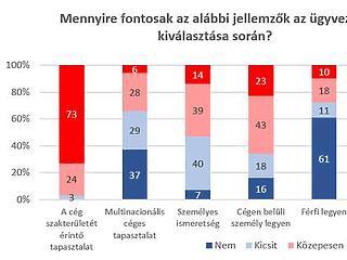 Több tízezer magyar kkv óriási problémája: mi lesz a megoldás?