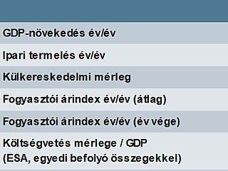 Gazdasági kilátások: nem is lenne olyan nagy baj, ha lassítanának a magyar autógyárak