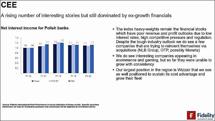 Az ex-növekedési részvények dominálnak szűkebb térségünkben (Fidelity)
